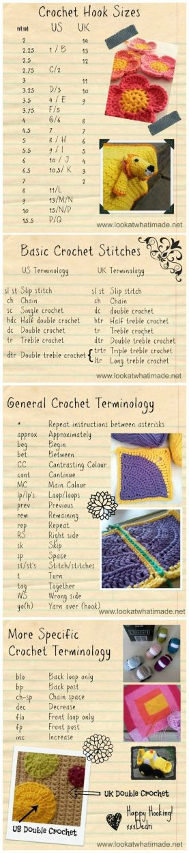 Crochet hooks and abbreviations